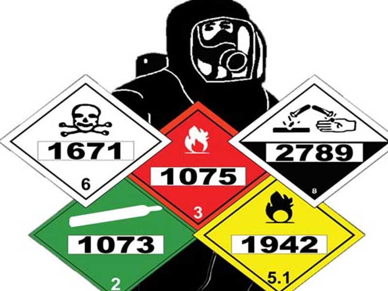 مقررات رنگ ANSI برای ایمنی صنایع