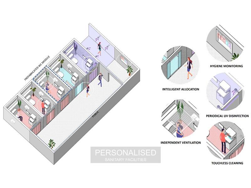 ارائه یک الگوی جدید برای فضاهای ادارای در دوران پسا کرونا